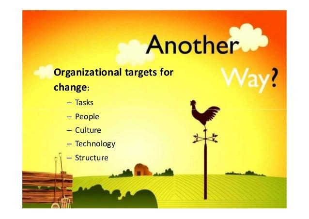 leadership leading change in organization by gary yukl Köp leadership in organizations av gary a yukl på bokuscom  effective leadership behavior chapter 4 leading change and innovation chapter 5 participative .