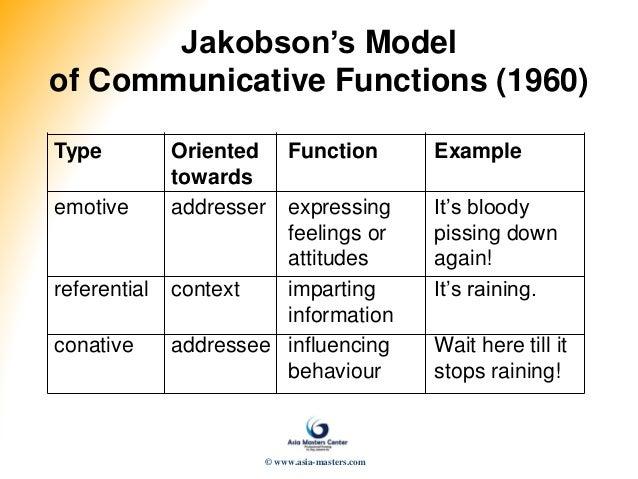 jakobson 1960