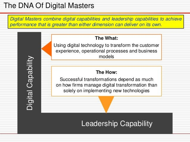 DigitalCapability Leadership Capability The DNA Of Digital Masters The What: Using digital technology to transform the cus...