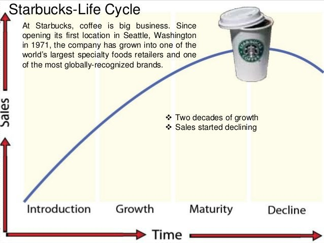 Starbucks-Life Cycle  Two decades of growth  Sales started declining At Starbucks, coffee is big business. Since opening...