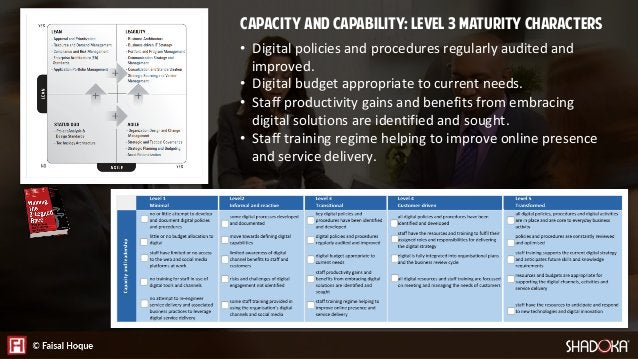 Practice Flexible, Adaptive Leadership... Since organizational needs change at each stage, its leaders need to keep evolvi...