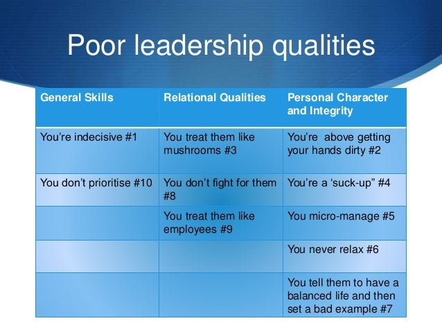 qualities poor leader Bad leadership key idea most of the research on leadership focuses on the exemplary, the best practices and positive attributes of the heroic man (and it's almost always a man) on that mythical white horse.
