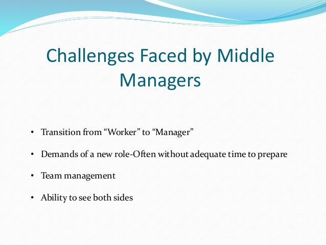 challenges faced by managers in practicing Obg management what they each think is the most pressing challenge facing  the  dr levy practices gynecology in a solo private practice in federal way,.