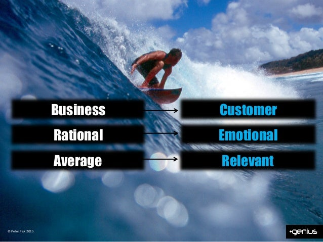 Customers in control +genius Context and relevance