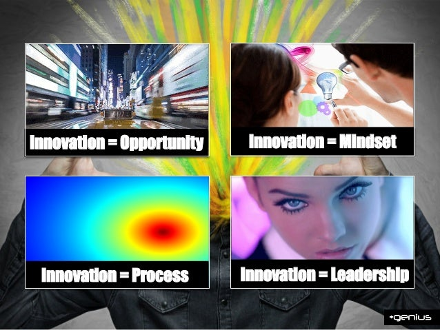 Innovation = MindsetInnovation = Opportunity Innovation = LeadershipInnovation = Process