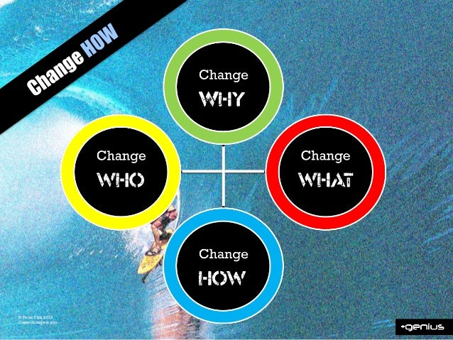 © Peter Fisk 2013 Gamechangers.pro How will you change your game?