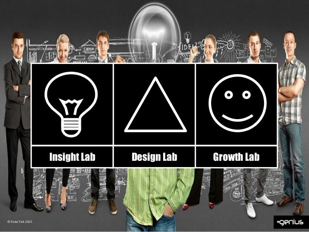 Making innovation happen Creative Exploration Future back Commercial focus Now forward InsightLab DesignLab GrowthLab ©	Pe...