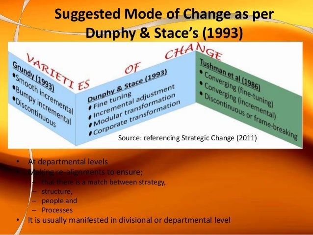 dunphy and stace Dunphy and stace (1990) suggest that the style of change any organization chooses should be consistent with the scope of the changes it is planning for example, relatively minor, superficial changes take less time and can be done participatively.