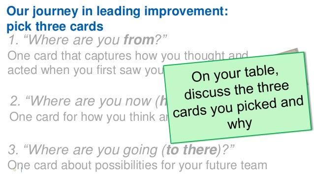 7 | My journey in leading improvement: a final task On the back of each of the cards from the first deck is a tiny letter ...