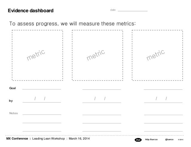 "MX Conference : Leading Lean Workshop : March 16, 2014 http://luxr.co @luxrco © 2014 !""#$%& Evidence dashboard !""#$%& !""#$..."