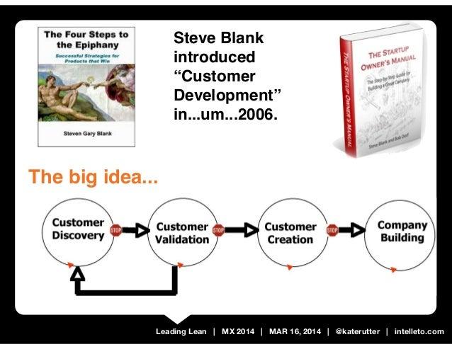 """Leading Lean   MX 2014   MAR 16, 2014   @katerutter   intelleto.com Steve Blank introduced """"Customer Development"""" in...um...."""