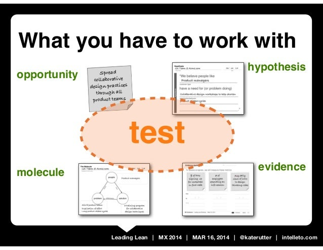 Leading Lean | MX 2014 | MAR 16, 2014 | @katerutter | intelleto.com What you have to work with Spread collaborative design...