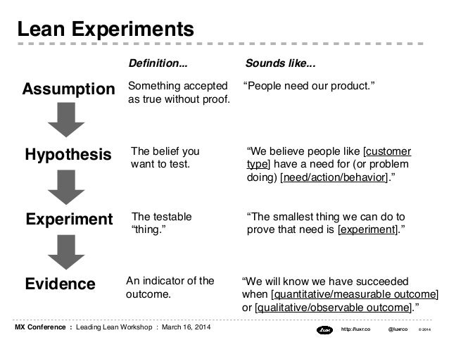 MX Conference : Leading Lean Workshop : March 16, 2014 http://luxr.co @luxrco © 2014 The belief you want to test. The test...