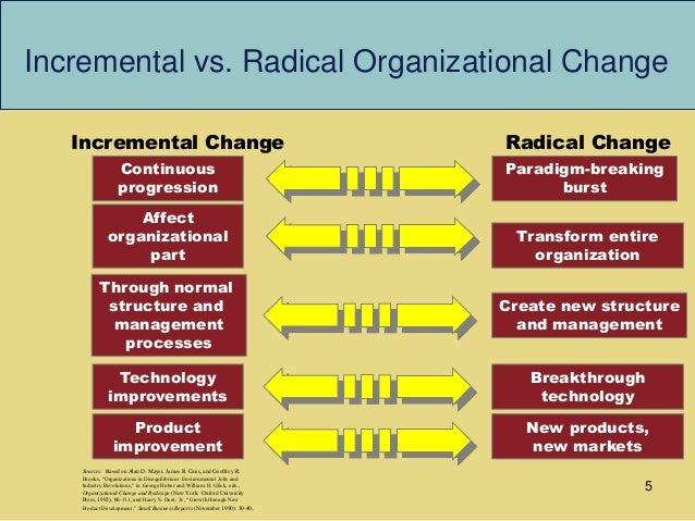 Change and organizations