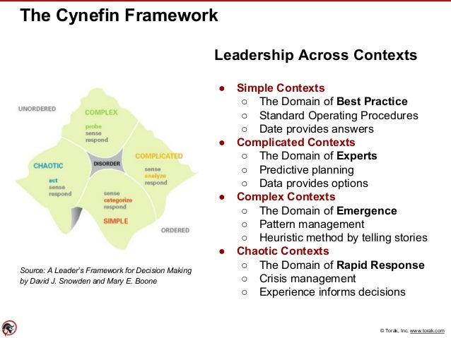 © Torak, Inc. www.torak.com The Cynefin Framework Leadership Across Contexts ● Simple Contexts ○ The Domain of Best Practi...