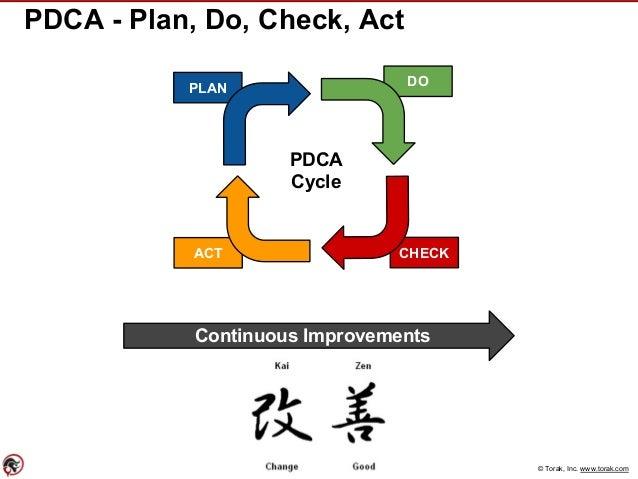 © Torak, Inc. www.torak.com PDCA - Plan, Do, Check, Act ACT PLAN DO PDCA Cycle CHECK Continuous Improvements