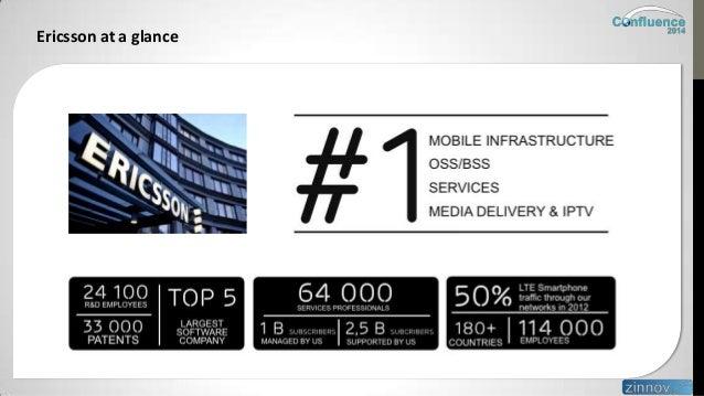 ericsson leading in times of change Ericsson: leading in time of change un poco de historia gracias ericsson: liderazgo en tiempo de cambios análisis interno análisis tecnología e innovación.