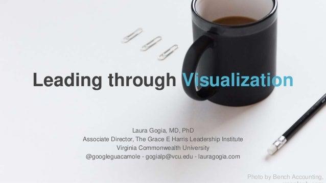 Leading through Visualization Laura Gogia, MD, PhD Associate Director, The Grace E Harris Leadership Institute Virginia Co...