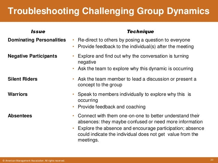 Troubleshooting Challenging Group Dynamics                        Issue                                                   ...