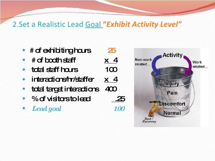 "2.Set a Realistic Lead  Goal  "" Exhibit Activity Level""  <ul><ul><li># of exhibiting hours   25 </li></ul></ul><ul><ul><li..."