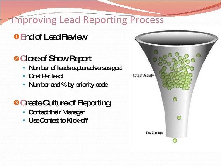 Improving Lead Reporting Process  <ul><li>E nd of Lead Review </li></ul><ul><li>C lose of Show Report </li></ul><ul><ul><l...