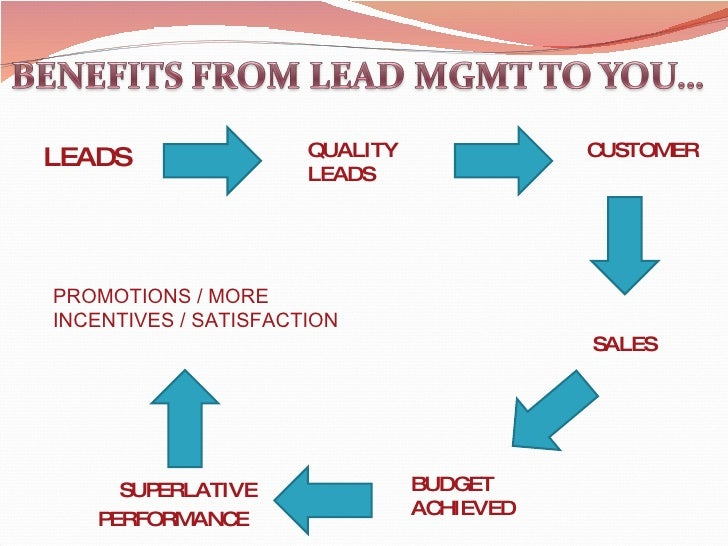 <ul><li>LEADS </li></ul>QUALITY LEADS PROMOTIONS / MORE INCENTIVES / SATISFACTION SUPERLATIVE  PERFORMANCE BUDGET ACHIEVED...