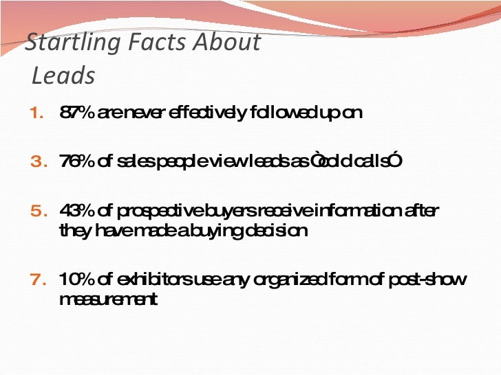 Startling Facts About   Leads <ul><li>87% are never effectively followed up on </li></ul><ul><li>76% of sales people view ...