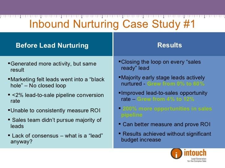 #8 IMU: Inbound Lead Nurturing (CV201) Slide 3
