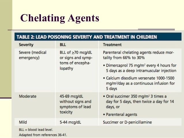What are some common treatments for lead poisoning?