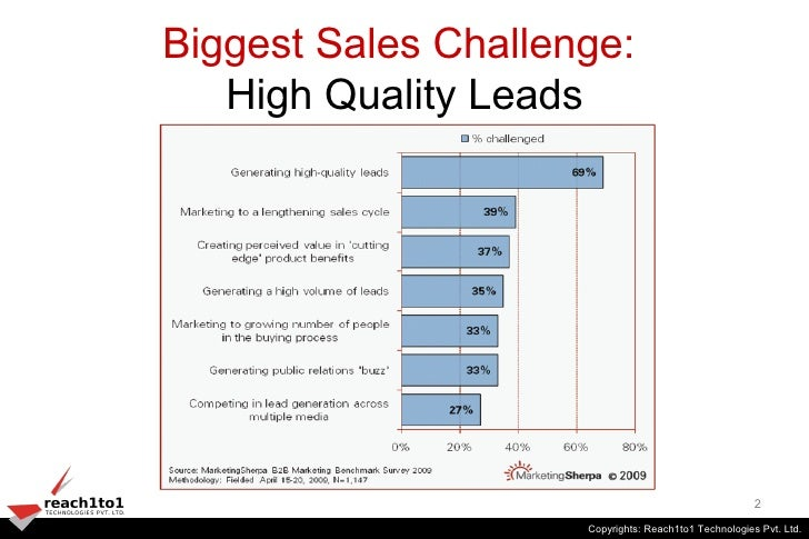 Lead qualification - resolving the sales and marketing conflict Slide 2