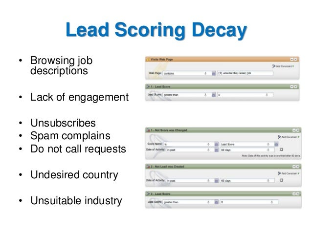 Lead Scoring Decay • Browsing job descriptions • Lack of engagement • Unsubscribes • Spam complains • Do not call requests...