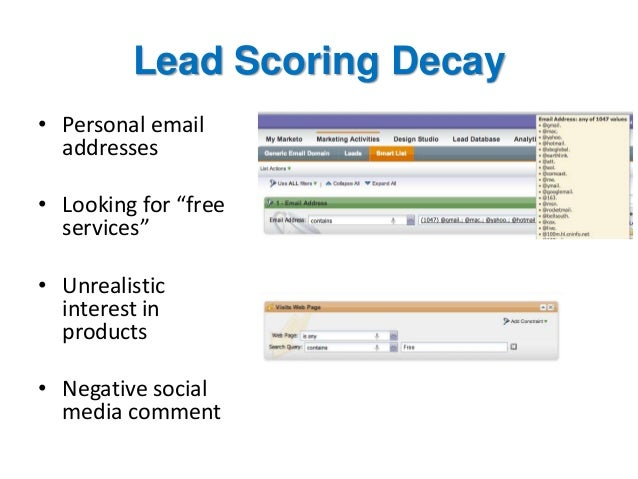 """Lead Scoring Decay • Personal email addresses • Looking for """"free services"""" • Unrealistic interest in products  • Negative..."""
