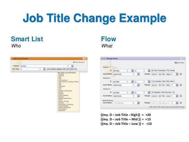 definition of job lead - Romeo.landinez.co