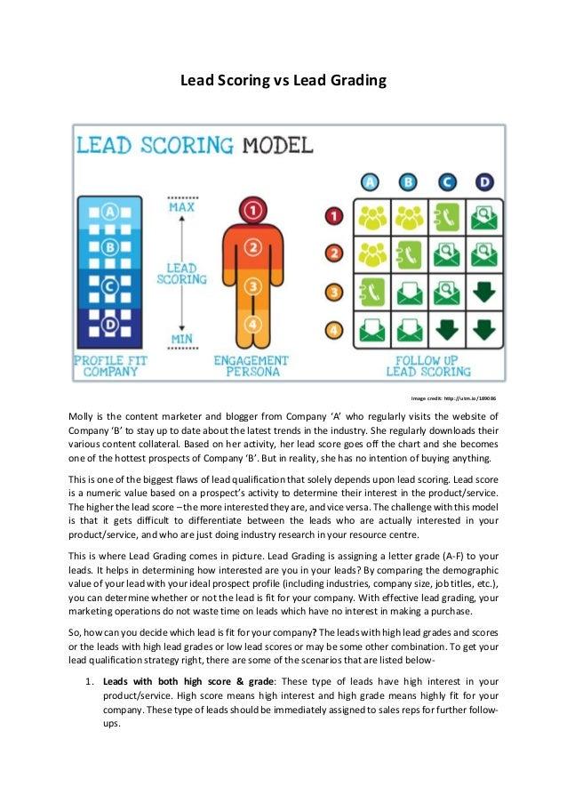 lead-scoring-vs-lead-grading-1-638.jpg?cb=1443169070