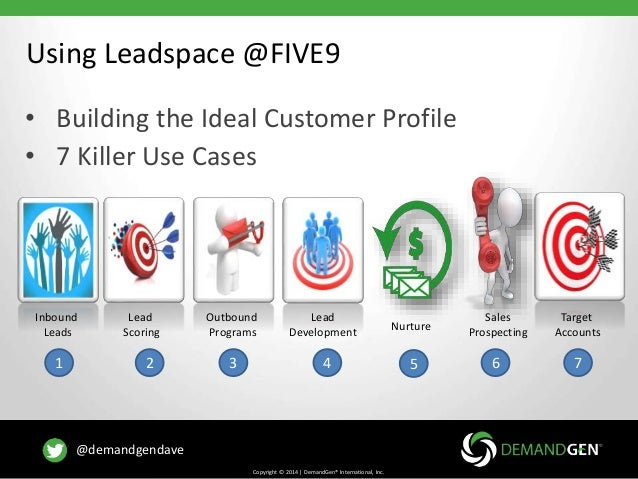 How Five9 Doubled Their Lead Volume & Added $8.6M Annually Using Lead…