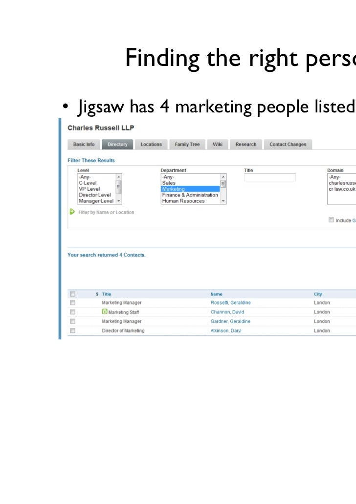 Finding the right person• Jigsaw has 4 marketing people listed                                http://creativeagencysecrets...