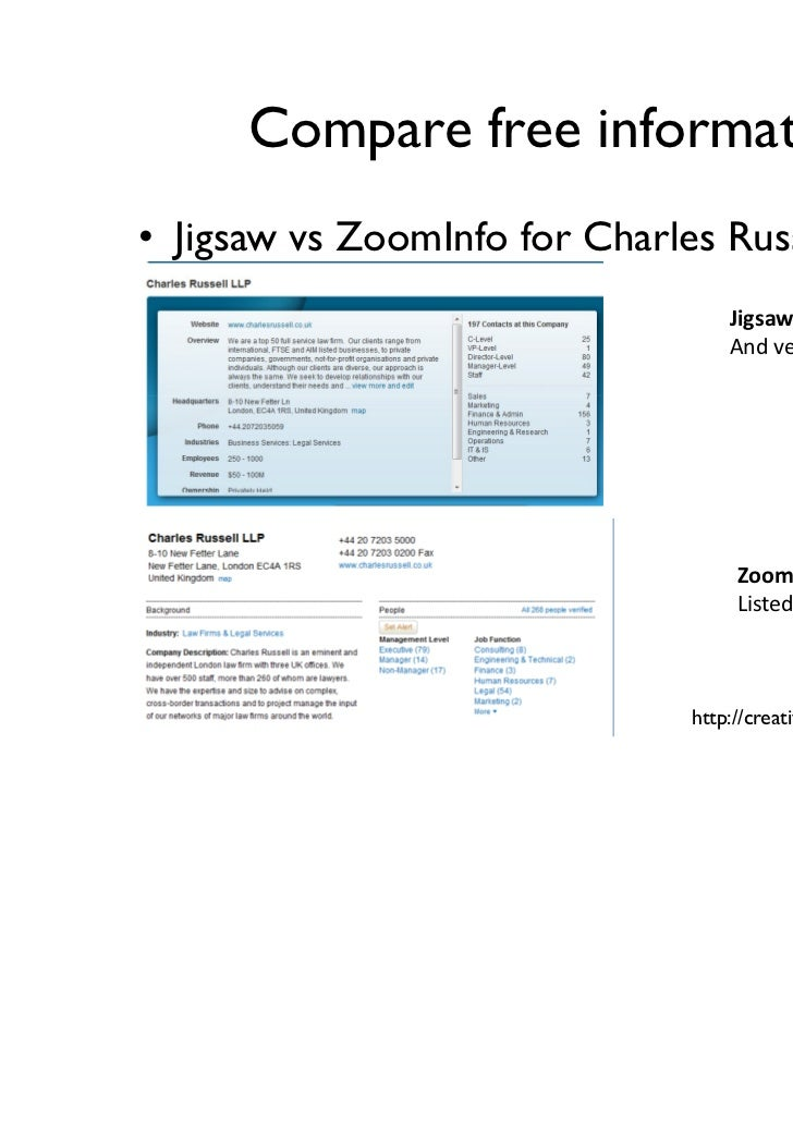 Compare free information• Jigsaw vs ZoomInfo for Charles Russell LLP                                   Jigsaw: 197 people ...