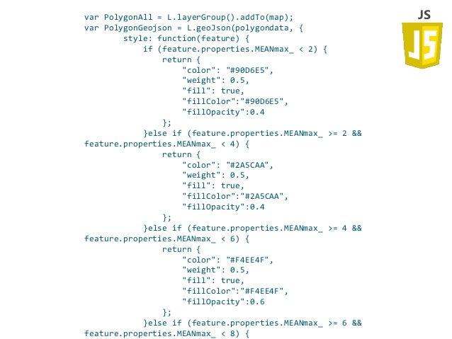 Leaflet初級編 - Web地図サイトを構築してみよう-
