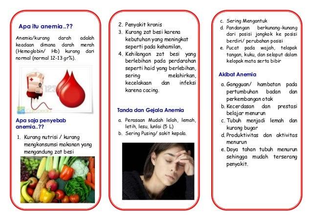 c. Sering Mengantuk Apa itu anemia..??                 2. Penyakit kronis                 d. Pandangan     berkunang-kunan...
