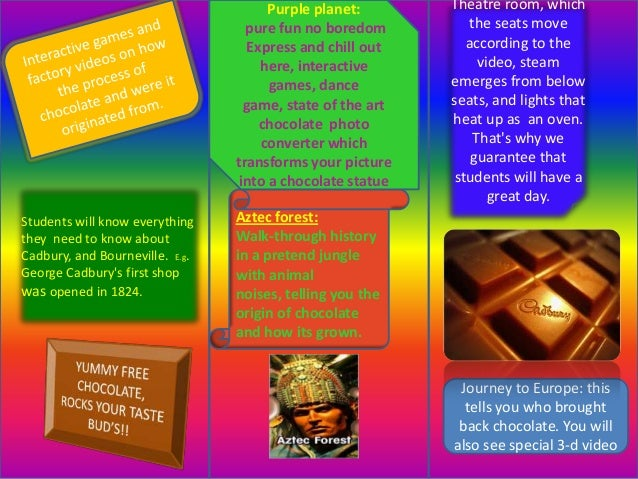 Chocolate Factory Games In English