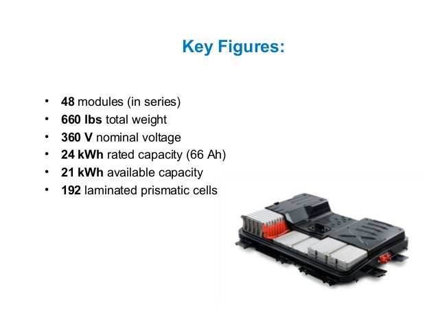 Nissan Leaf Battery Pack Initial Analysis