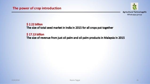 Leafy Brassica Crops in India, Doubling Farmers Income (DFI