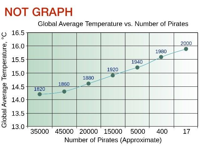 League of Graphs  League of Graph...