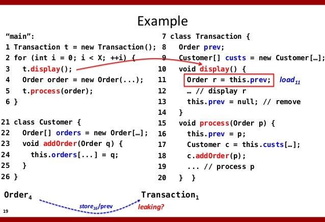 "Example    ""main"":!  7 class Transaction {!  1 Transaction t = new Transaction();! 8  Order prev;!  2 for (int i = 0; i ..."