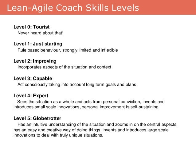 Lean-Agile Coach Skills Levels Level 0: Tourist Never heard about that! Level 1: Just starting Rule based behaviour, stron...