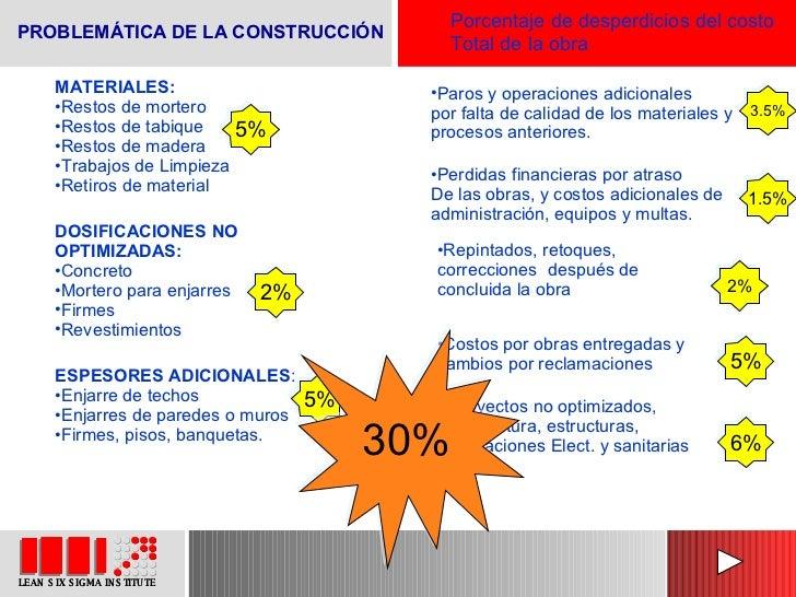 PROBLEMÁTICA DE LA CONSTRUCCIÓN <ul><li>MATERIALES: </li></ul><ul><li>Restos de mortero </li></ul><ul><li>Restos de tabiqu...