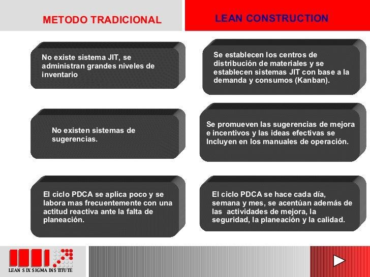 No existe sistema JIT, se administran grandes niveles de inventario Se establecen los centros de distribución de materiale...