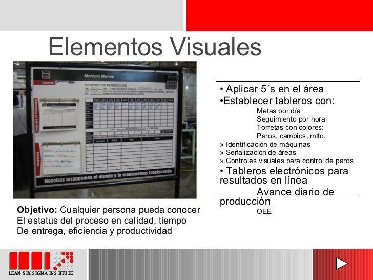 Elementos Visuales <ul><li>Aplicar 5´s en el área  </li></ul><ul><li>Establecer tableros con: </li></ul><ul><ul><ul><ul><u...