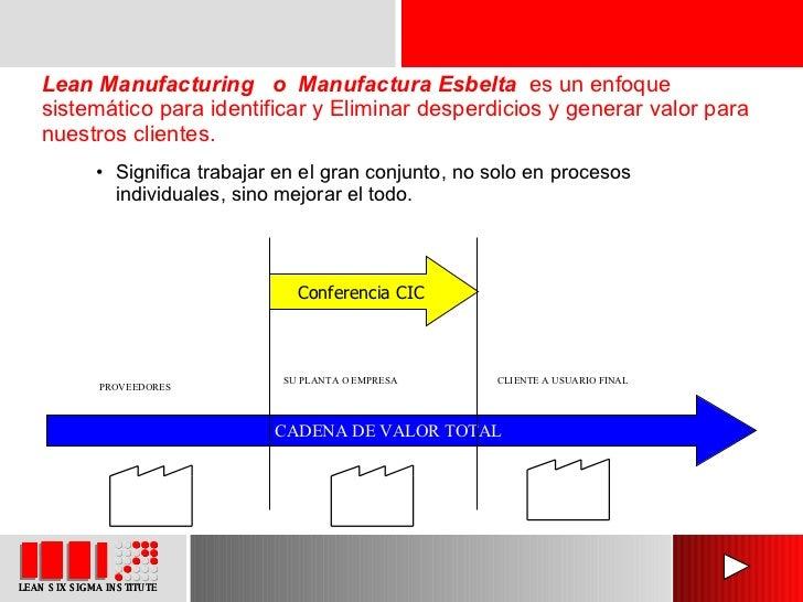 Lean Manufacturing  o  Manufactura Esbelta   es un enfoque sistemático para identificar y Eliminar desperdicios y generar ...