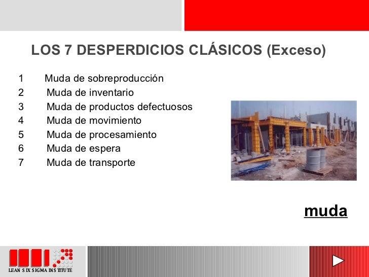 LOS 7 DESPERDICIOS CLÁSICOS (Exceso) 1   Muda de sobreproducción 2Muda de inventario 3Muda de productos de...